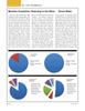 Marine News Magazine, page 8,  Jan 2014