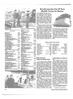 Maritime Reporter Magazine, page 18,  Oct 15, 1985 G.J. Wortelboer Jr.