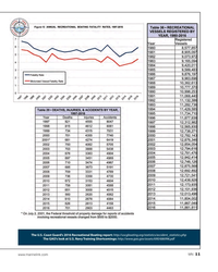MN Oct-17#11 .gao.gov/assets/690/686996.pdf    11   www.marinelink