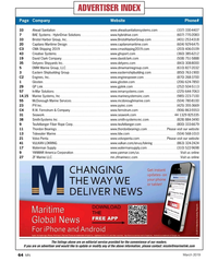MN Mar-19#64 Advertiser index Page  Company     Website  Phone# 33