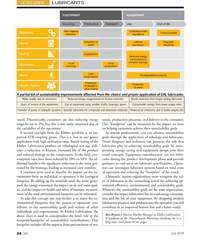 MN Jul-19#24 COLUMN LUBRICANTS A partial list of sustainability improveme