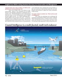 MT Mar-15#42 Insights from NOAA's Acting Assistant Secretary for
