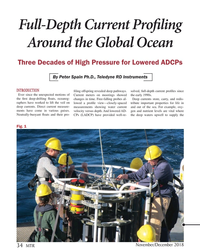 MT Nov-18#34  Pressure for Lowered ADCPs By Peter Spain Ph.D., Teledyne