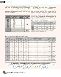 MP Q3-19#20   https://www.classnk.or.jp/hp/pdf/publications/Publications_image/