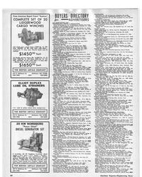 MR Jun-15-69#82  (301) 355-5050 BUYERS DIRECTORY fDA ?ADVERTISERS AIR CONDITIONING