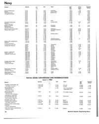 MR Aug-15-85#30   CHAMPION  HONOLULU  THEODORE ROOSEVELT  CHICAGO