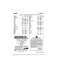 MR Mar-86#18 NAVY  CURRENT NAVY & COAST GUARD VESSELS UNDER CONTRACT
