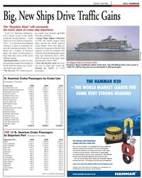 MR Jun-11#69  Azamara Club Cruises7.85.97.6 Oceania Cruises3.95.66.7 Seabourn