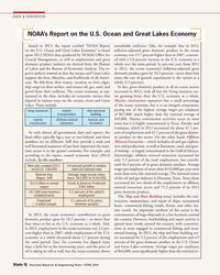 MR Jun-16#83  contrast- Coastal Management, as well as employment and gross