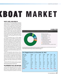 MR Jun-19#27 world yearbook KBOAT MARKET SAFETY: USCG, AWO WEIGH IN In