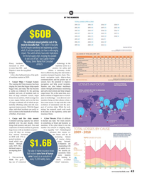 MR Jul-19#43 N BY THE NUMBERS $60B The estimated annual potential cost