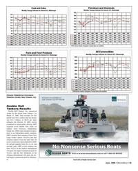 Marine News Magazine, page 45,  Jun 2006