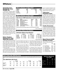 Marine News Magazine, page 30,  Aug 2006