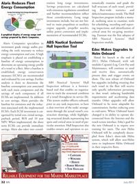 Marine News Magazine, page 32,  Jul 2011