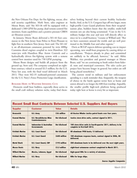 Marine News Magazine, page 40,  Mar 2012