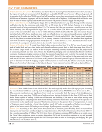 Marine News Magazine, page 10,  Nov 2012