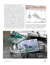 Marine News Magazine, page 59,  Nov 2012