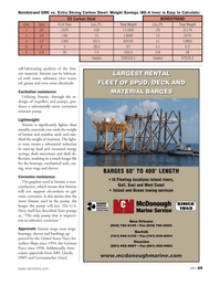 Marine News Magazine, page 49,  May 2013