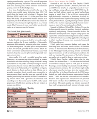 Marine News Magazine, page 62,  Sep 2013