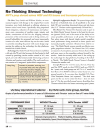 Marine News Magazine, page 18,  Oct 2013 William Schultz