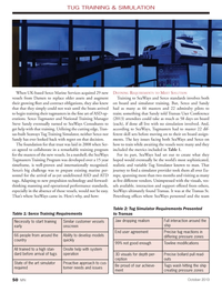 Marine News Magazine, page 50,  Oct 2013 United Kingdom