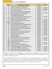 Marine News Magazine, page 10,  Nov 2013 Facility Response Plans