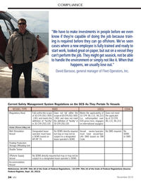 Marine News Magazine, page 34,  Nov 2013 COMPLIANCEVESSEL TYPE BSEEUSCGOSHA(Regulatory Area)Falls