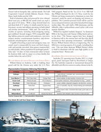 Marine News Magazine, page 34,  Dec 2013 Florida