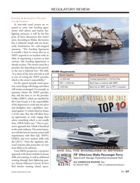 Marine News Magazine, page 37,  Dec 2013 SMFF