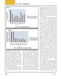 Marine News Magazine, page 10,  Mar 2014 chemical test