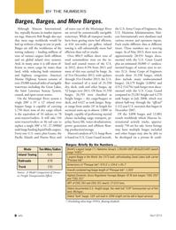 Marine News Magazine, page 8,  Apr 2014 Bob Beagle
