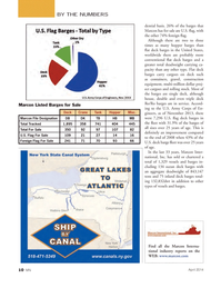 Marine News Magazine, page 10,  Apr 2014 United States