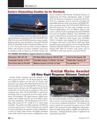 Marine News Magazine, page 48,  Dec 2014