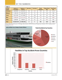 Marine News Magazine, page 10,  Jan 2015