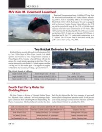 Marine News Magazine, page 16,  Apr 2015