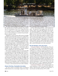 Marine News Magazine, page 44,  May 2015