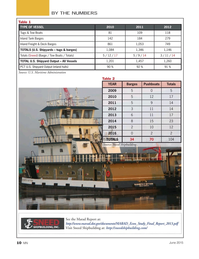Marine News Magazine, page 10,  Jun 2015