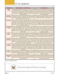 Marine News Magazine, page 10,  Jul 2015