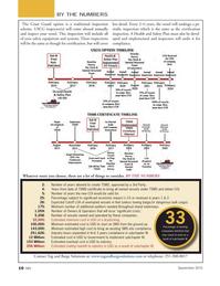 Marine News Magazine, page 10,  Sep 2015