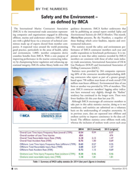 Marine News Magazine, page 8,  Nov 2015