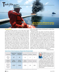 Marine News Magazine, page 48,  Jun 2016