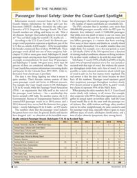 Marine News Magazine, page 8,  Nov 2016