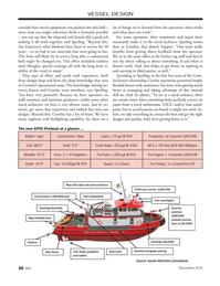 Marine News Magazine, page 36,  Dec 2016
