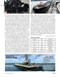 Marine News Magazine, page 41,  May 2017