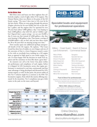 Marine News Magazine, page 43,  Jul 2017