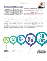Marine News Magazine, page 42,  May 2018