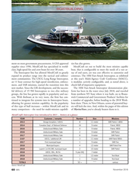 Marine News Magazine, page 60,  Nov 2018