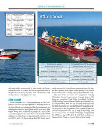 Marine News Magazine, page 41,  Dec 2018