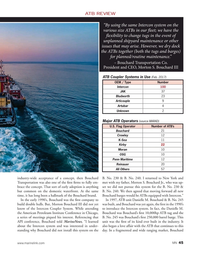 Marine News Magazine, page 45,  Apr 2019