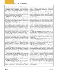 Marine News Magazine, page 10,  Apr 2020